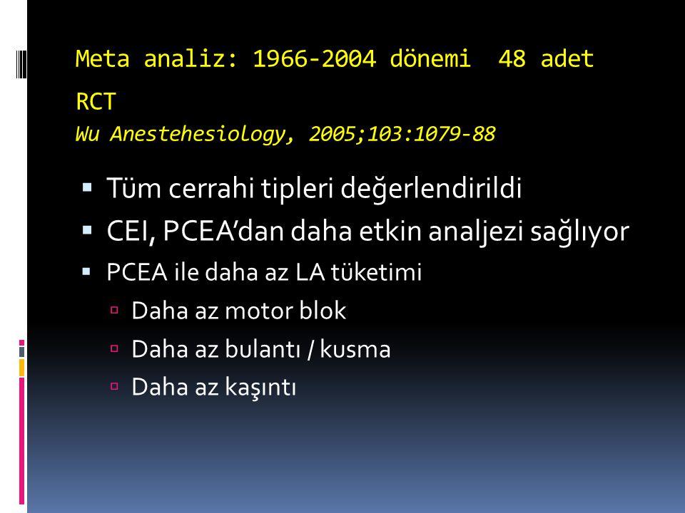 Meta analiz: 1966-2004 dönemi 48 adet RCT Wu Anestehesiology, 2005;103:1079-88  Tüm cerrahi tipleri değerlendirildi  CEI, PCEA'dan daha etkin analjezi sağlıyor  PCEA ile daha az LA tüketimi  Daha az motor blok  Daha az bulantı / kusma  Daha az kaşıntı