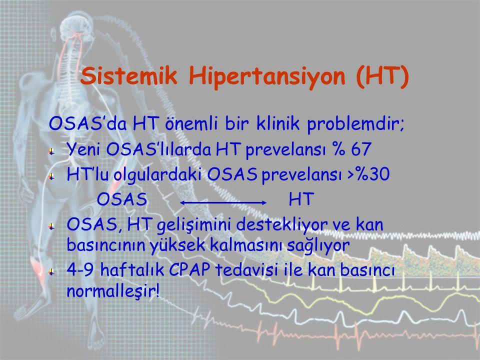 Sistemik Hipertansiyon (HT) OSAS'da HT önemli bir klinik problemdir; Yeni OSAS'lılarda HT prevelansı % 67 HT'lu olgulardaki OSAS prevelansı >%30 OSAS HT OSAS, HT gelişimini destekliyor ve kan basıncının yüksek kalmasını sağlıyor 4-9 haftalık CPAP tedavisi ile kan basıncı normalleşir!