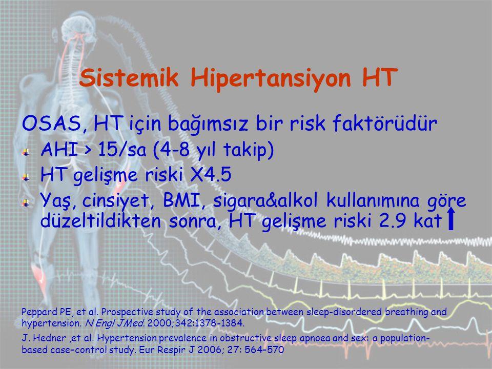 Sistemik Hipertansiyon HT OSAS, HT için bağımsız bir risk faktörüdür AHI > 15/sa (4-8 yıl takip) HT gelişme riski X4.5 Yaş, cinsiyet, BMI, sigara&alkol kullanımına göre düzeltildikten sonra, HT gelişme riski 2.9 kat Peppard PE, et al.