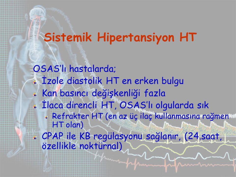 OSAS'lı hastalarda; İzole diastolik HT en erken bulgu Kan basıncı değişkenliği fazla İlaca direncli HT, OSAS'lı olgularda sık Refrakter HT (en az üç ilaç kullanmasına rağmen HT olan) CPAP ile KB regülasyonu sağlanır, (24.saat, özellikle noktürnal) Sistemik Hipertansiyon HT
