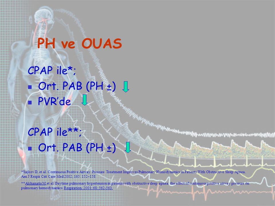 PH ve OUAS CPAP ile*; Ort. PAB (PH ±) PVR'de CPAP ile**; Ort. PAB (PH ±) *Sajkov D, et al. Continuous Positive Airway Pressure Treatment Improves Pulm