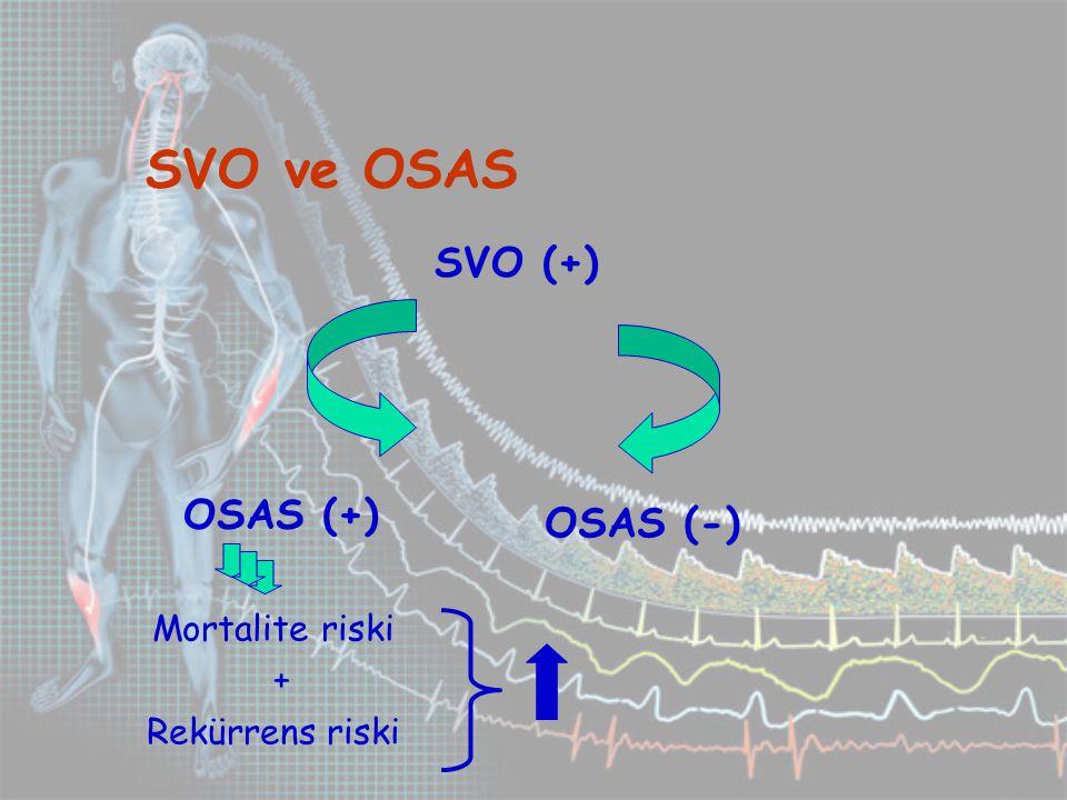 SVO ve OSAS Mortalite riski + Rekürrens riski SVO (+) OSAS (-) OSAS (+)