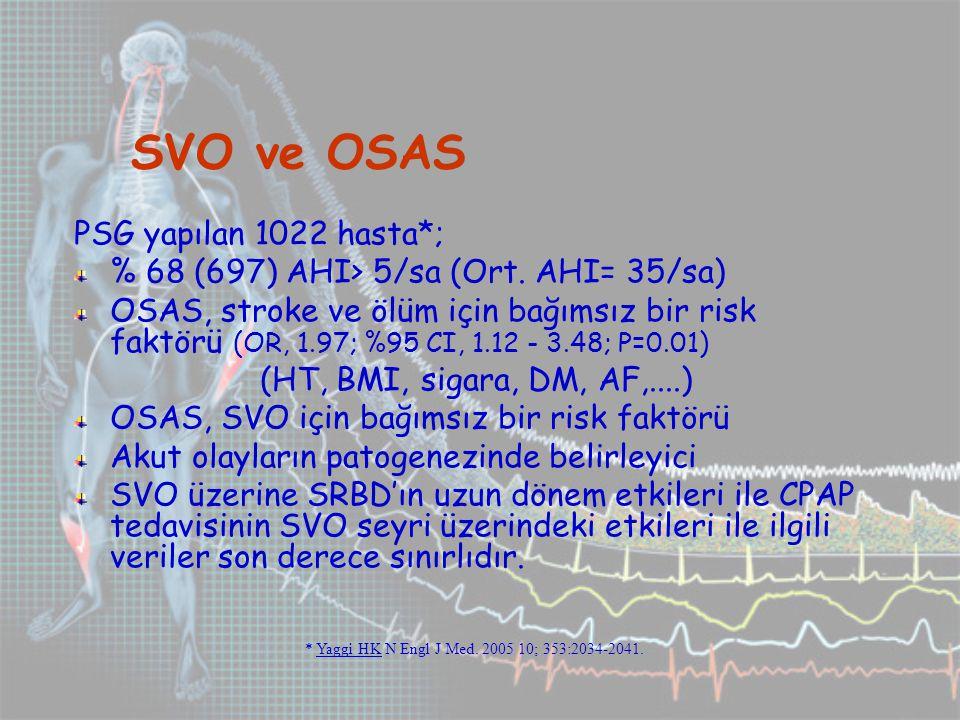 SVO ve OSAS PSG yapılan 1022 hasta*; % 68 (697) AHI> 5/sa (Ort.