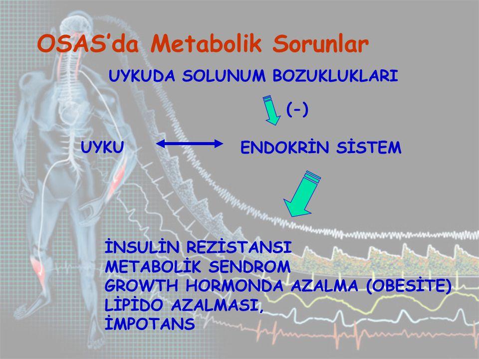 OSAS'da Metabolik Sorunlar UYKU ENDOKRİN SİSTEM UYKUDA SOLUNUM BOZUKLUKLARI (-) İNSULİN REZİSTANSI METABOLİK SENDROM GROWTH HORMONDA AZALMA (OBESİTE) LİPİDO AZALMASI, İMPOTANS