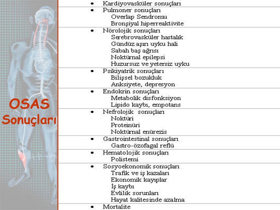 Metabolik Sendrom (MS) MS ilk kez 1981'de kullanılmıştır Altta yatan temel patofizyolojik olay Hiperinsülinizim ve İnsülin R dir.