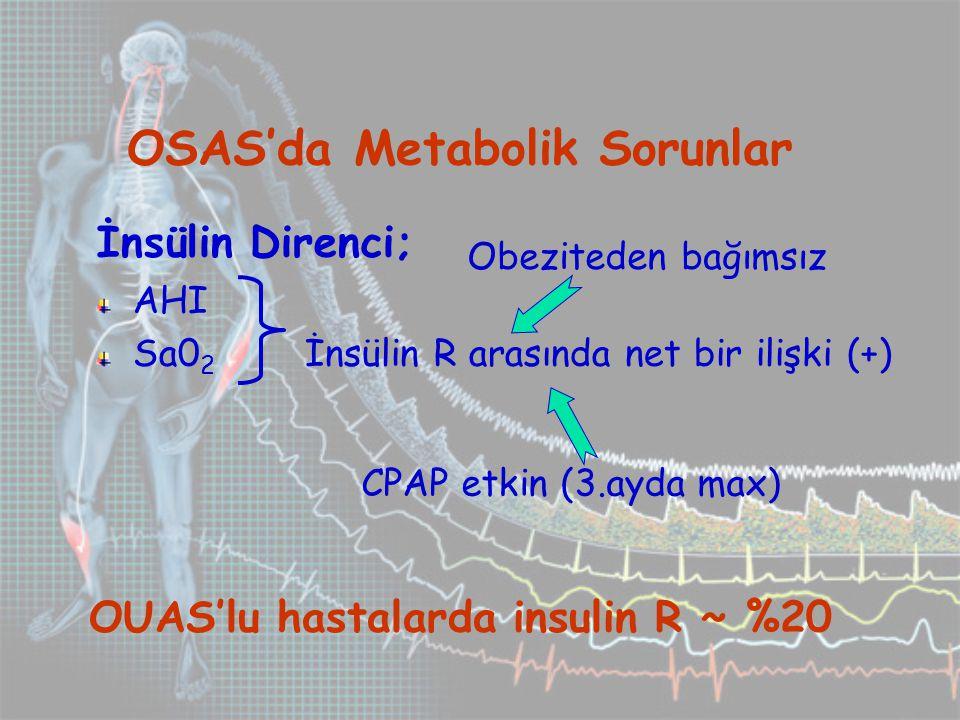 İnsülin Direnci; AHI Sa0 2 İnsülin R arasında net bir ilişki (+) OSAS'da Metabolik Sorunlar Obeziteden bağımsız CPAP etkin (3.ayda max) OUAS'lu hastalarda insulin R ~ %20