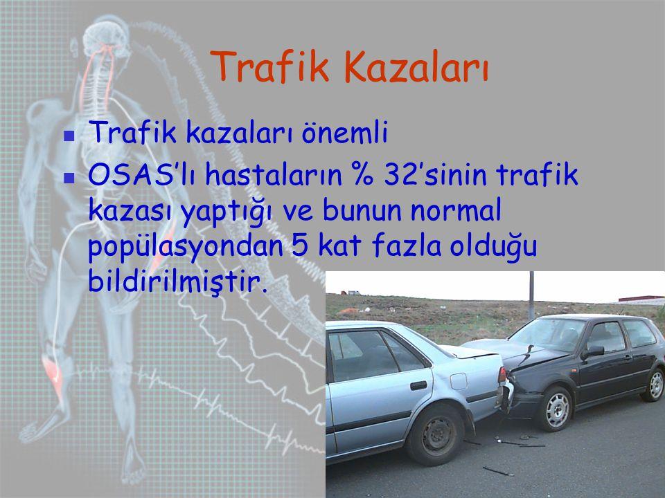 Trafik Kazaları Trafik kazaları önemli OSAS'lı hastaların % 32'sinin trafik kazası yaptığı ve bunun normal popülasyondan 5 kat fazla olduğu bildirilmiştir.