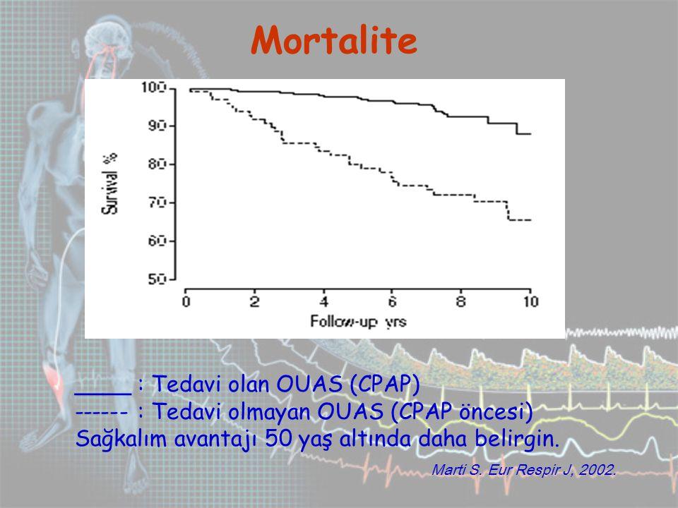 ____ : Tedavi olan OUAS (CPAP) ------ : Tedavi olmayan OUAS (CPAP öncesi) Sağkalım avantajı 50 yaş altında daha belirgin.
