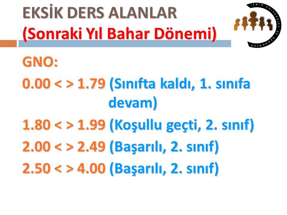 GNO: 0.00 1.79 (Sınıfta kaldı, 1. sınıfa devam) 1.80 1.99 (Koşullu geçti, 2. sınıf) 2.00 2.49 (Başarılı, 2. sınıf) 2.50 4.00 (Başarılı, 2. sınıf) EKSİ