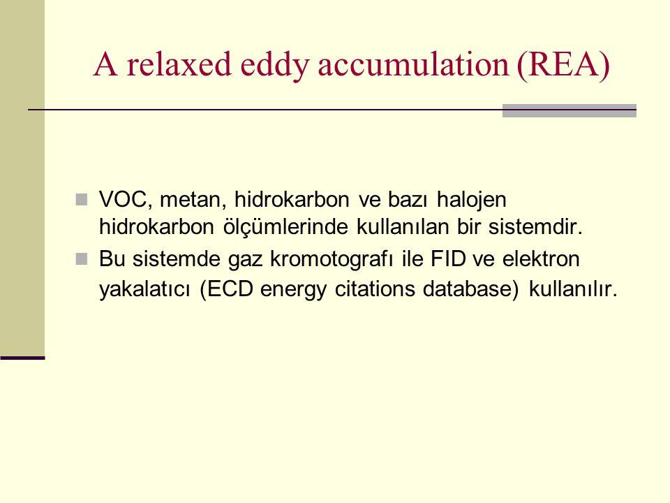 A relaxed eddy accumulation (REA) VOC, metan, hidrokarbon ve bazı halojen hidrokarbon ölçümlerinde kullanılan bir sistemdir. Bu sistemde gaz kromotogr
