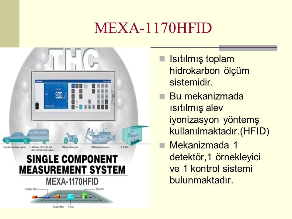 MEXA-1170HFID Isıtılmış toplam hidrokarbon ölçüm sistemidir. Bu mekanizmada ısıtılmış alev iyonizasyon yöntemş kullanılmaktadır.(HFID) Mekanizmada 1 d