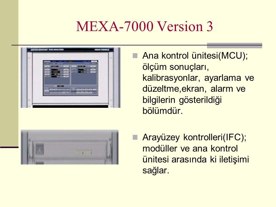 MEXA-7000 Version 3 Ana kontrol ünitesi(MCU); ölçüm sonuçları, kalibrasyonlar, ayarlama ve düzeltme,ekran, alarm ve bilgilerin gösterildiği bölümdür.