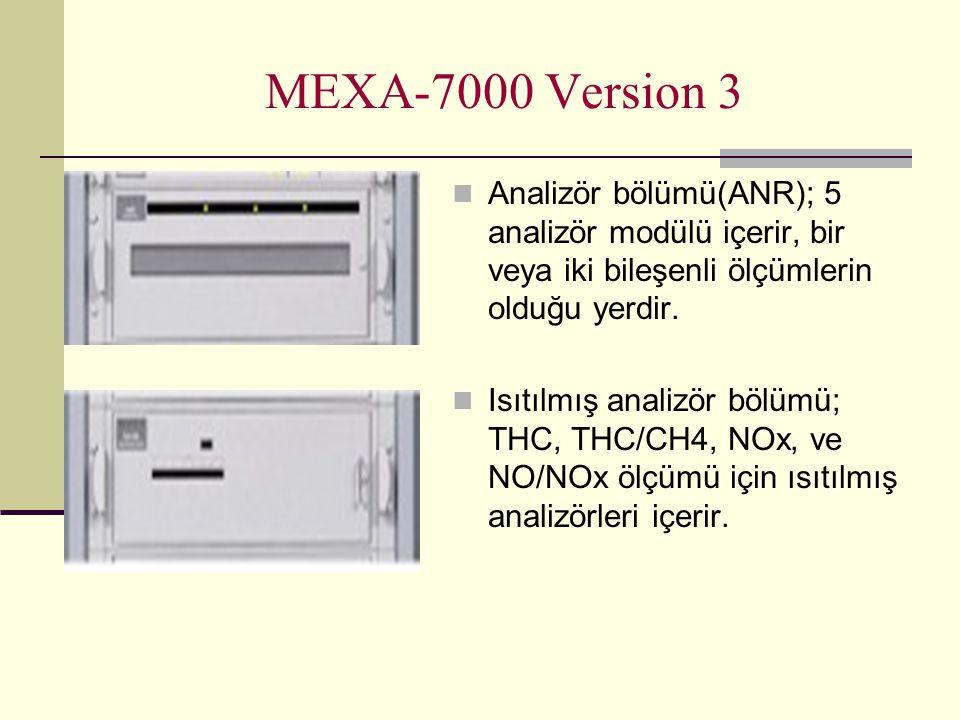 MEXA-7000 Version 3 Analizör bölümü(ANR); 5 analizör modülü içerir, bir veya iki bileşenli ölçümlerin olduğu yerdir. Isıtılmış analizör bölümü; THC, T