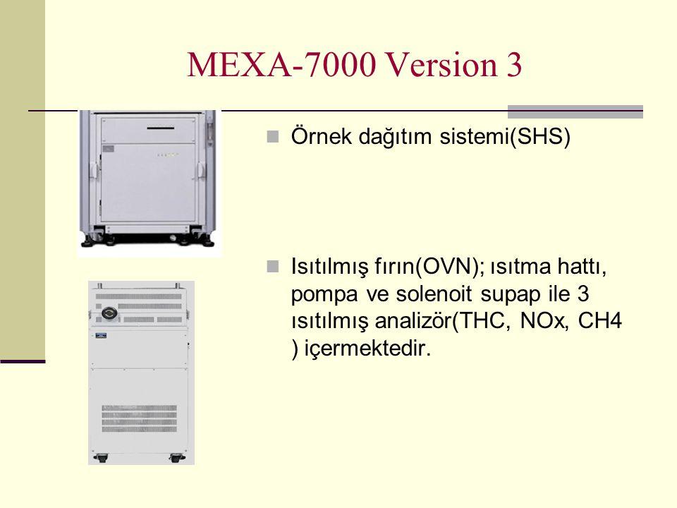 MEXA-7000 Version 3 Örnek dağıtım sistemi(SHS) Isıtılmış fırın(OVN); ısıtma hattı, pompa ve solenoit supap ile 3 ısıtılmış analizör(THC, NOx, CH4 ) iç