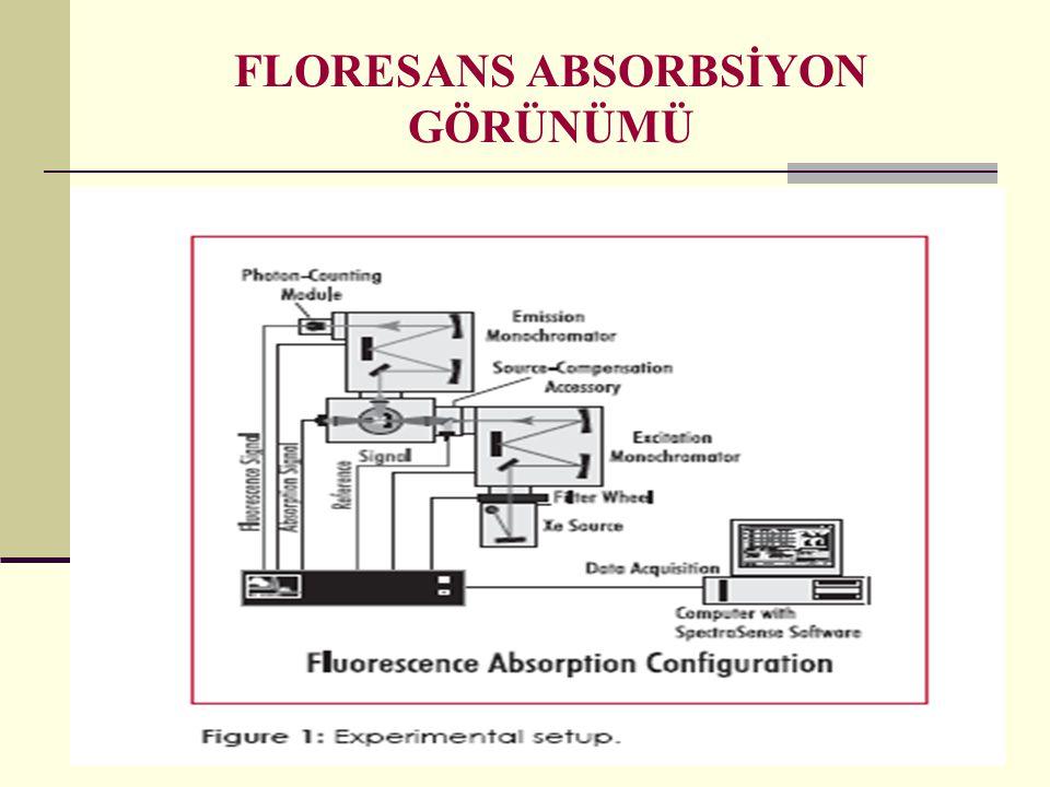 Özellikleri HFID detektörünün bulunduğu narin kompakt kutu bölümü, örnekleyici ve kontrol ünitesinden oluşmaktadır.