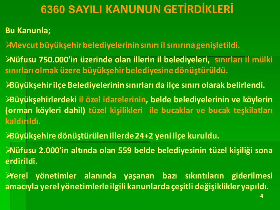 4 Bu Kanunla;  Mevcut büyükşehir belediyelerinin sınırı il sınırına genişletildi.