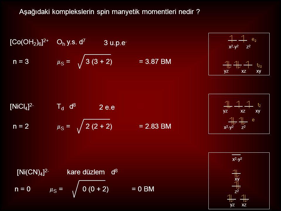 Aşağıdaki komplekslerin spin manyetik momentleri nedir ? [NiCl 4 ] 2- T d d 8 [Ni(CN) 4 ] 2- kare düzlem d 8 [Co(OH 2 ) 6 ] 2+ O h y.s. d 7 n = 3  S