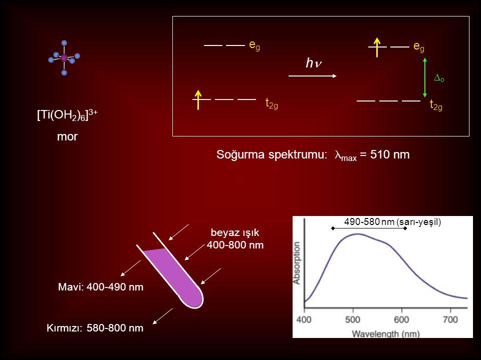 egeg t 2g [Ti(OH 2 ) 6 ] 3+ mor beyaz ışık 400-800 nm Mavi: 400-490 nm Kırmızı: 580-800 nm h egeg t 2g oo Soğurma spektrumu: max = 510 nm 490-580 nm (sarı-yeşil)