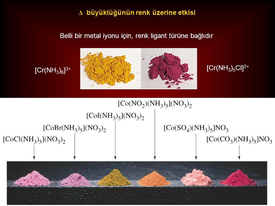 Δ büyüklüğünün renk üzerine etkisi Belli bir metal iyonu için, renk ligant türüne bağlıdır [Cr(NH 3 ) 6 ] 3+ [Cr(NH 3 ) 5 Cl] 2+
