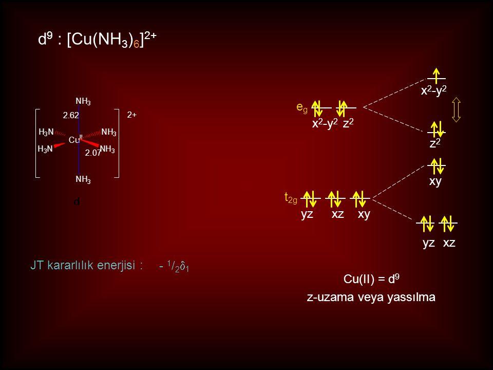 Elektronların orbitaldeki hareketi Elektronların spini ( etkisi daha önemlidir ) Soru: Manyetik alanın kaynağı nedir.