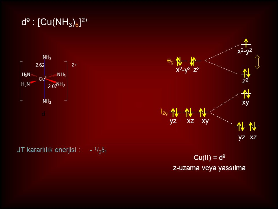 z2z2 x 2 -y 2 yzxz xy yzxzxy egeg t 2g x 2 -y 2 z 2 Cu(II) = d 9 z-uzama veya yassılma Cu II H 3 NNH 3 NH 3 H 3 N NH 3 NH 3 2+ d 2.07 2.62 d 9 : [Cu(NH 3 ) 6 ] 2+ JT kararlılık enerjisi : - 1 / 2  1