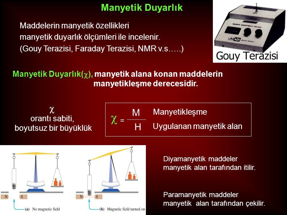μ eff : Etkin manyetik moment, birimi Bohr Magneton (BM)  m : Molar manyetik duyarlık (denel yöntemlerle tayin edilir)  eff = 2.83  m T BM Manyetizma birim hacim başına düşen toplam manyetik momenttir.