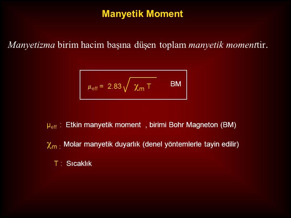 Her bir elektron manyetik momente sahiptir spin açısal momentum orbital açısal momentum Manyetik moment =  eff Spin manyetik moment,  S  eff de spin açısal momentum katkısı orbital açısal momentum katkısına göre daha baskındır  S = 2 S (S + 1) S = toplam spin kuantum sayısı  S = n (n + 2) n = eşleşmemiş elektron sayısı veya Orbital manyetik moment, m L