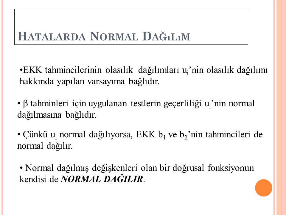 H ATALARDA N ORMAL D AĞıLıM EKK tahmincilerinin olasılık dağılımları u i 'nin olasılık dağılımı hakkında yapılan varsayıma bağlıdır.