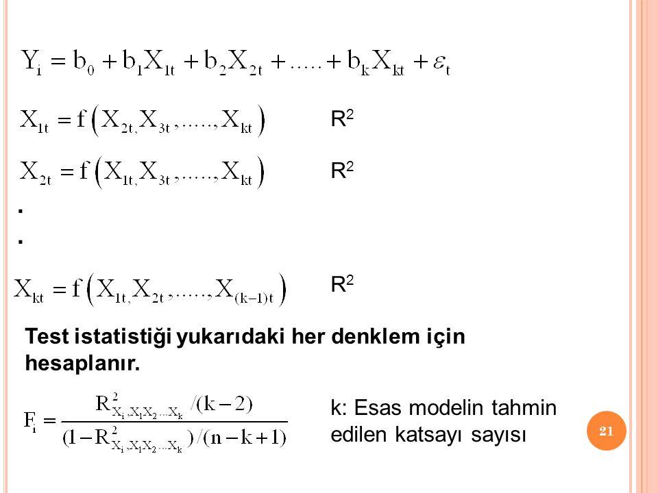 20 3.Yardımcı Regresyon Modelleri için F testi  Modelde yer alan her bir bağımsız değişken ayrı ayrı bağımlı değişken olmak üzere kalan diğer bağımsız değişkenlerle regresyona tabi tutulur.