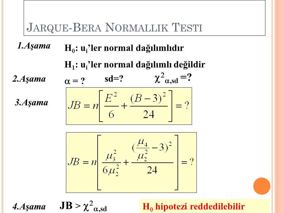 J ARQUE -B ERA N ORMALLIK T ESTI 1.Aşama H 0 : u i 'ler normal dağılımlıdır H 1 : u i 'ler normal dağılımlı değildir 2.Aşama  = .