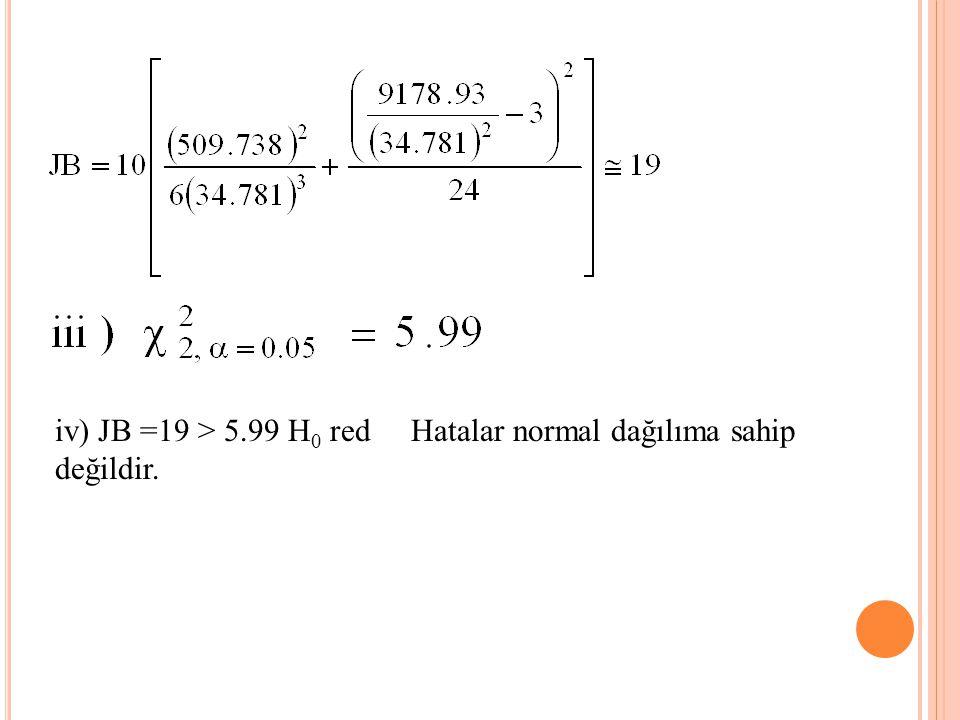 iv) JB =19 > 5.99 H 0 red Hatalar normal dağılıma sahip değildir.