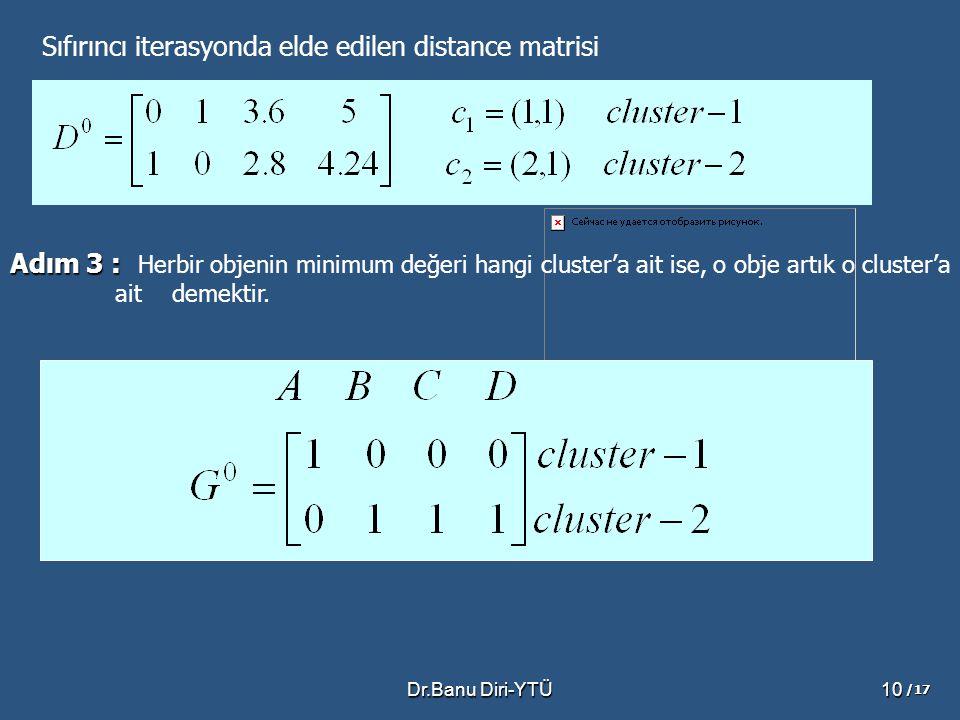 Dr.Banu Diri-YTÜ10 Sıfırıncı iterasyonda elde edilen distance matrisi Adım 3 : Adım 3 : Herbir objenin minimum değeri hangi cluster'a ait ise, o obje artık o cluster'a ait demektir.
