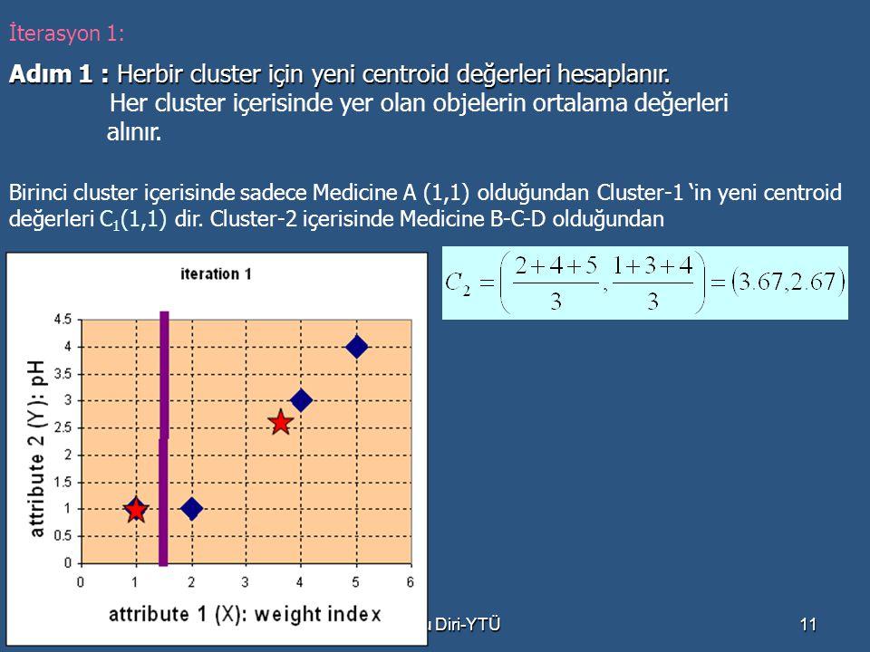 Dr.Banu Diri-YTÜ11 Adım 1 : Herbir cluster için yeni centroid değerleri hesaplanır. Her cluster içerisinde yer olan objelerin ortalama değerleri alını