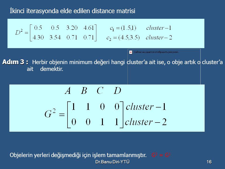 Dr.Banu Diri-YTÜ16 İkinci iterasyonda elde edilen distance matrisi Adım 3 : Adım 3 : Herbir objenin minimum değeri hangi cluster'a ait ise, o obje artık o cluster'a ait demektir.