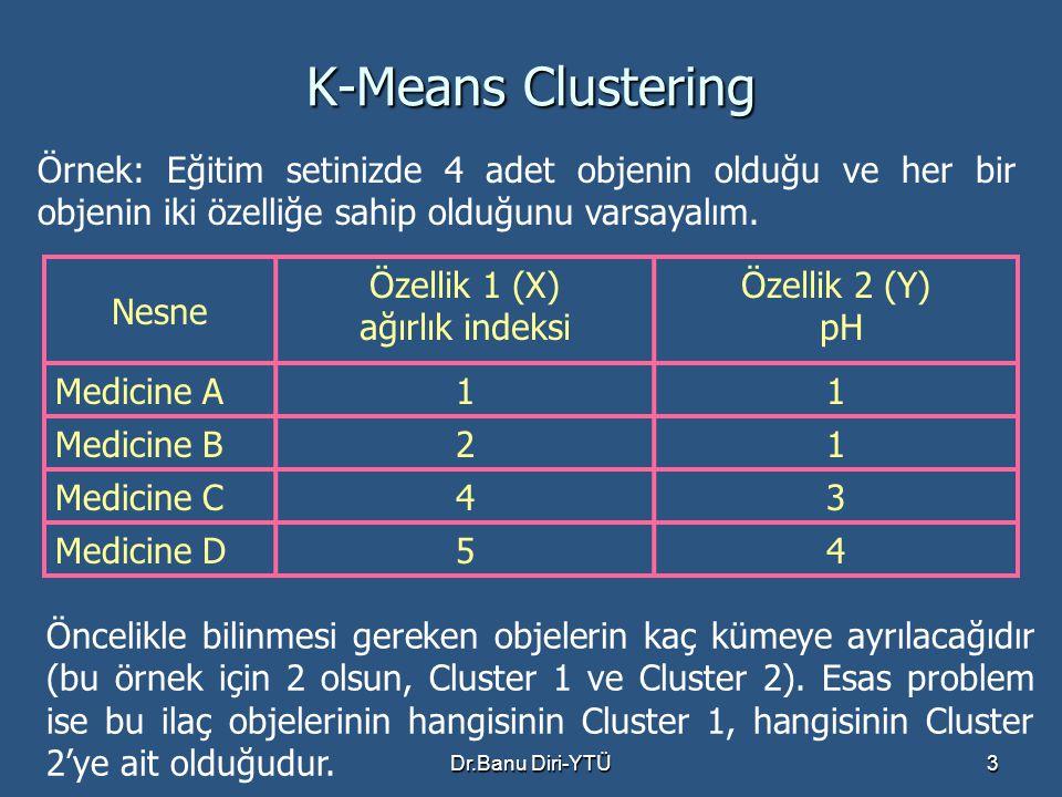 Dr.Banu Diri-YTÜ3 K-Means Clustering Örnek: Eğitim setinizde 4 adet objenin olduğu ve her bir objenin iki özelliğe sahip olduğunu varsayalım. Nesne Öz