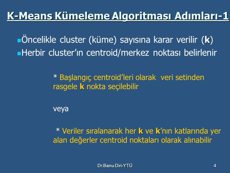 Dr.Banu Diri-YTÜ4 K-Means Kümeleme Algoritması Adımları-1 k Öncelikle cluster (küme) sayısına karar verilir (k) Herbir cluster'ın centroid/merkez noktası belirlenir k * Başlangıç centroid'leri olarak veri setinden rasgele k nokta seçilebilir veya kk * Veriler sıralanarak her k ve k'nın katlarında yer alan değerler centroid noktaları olarak alınabilir