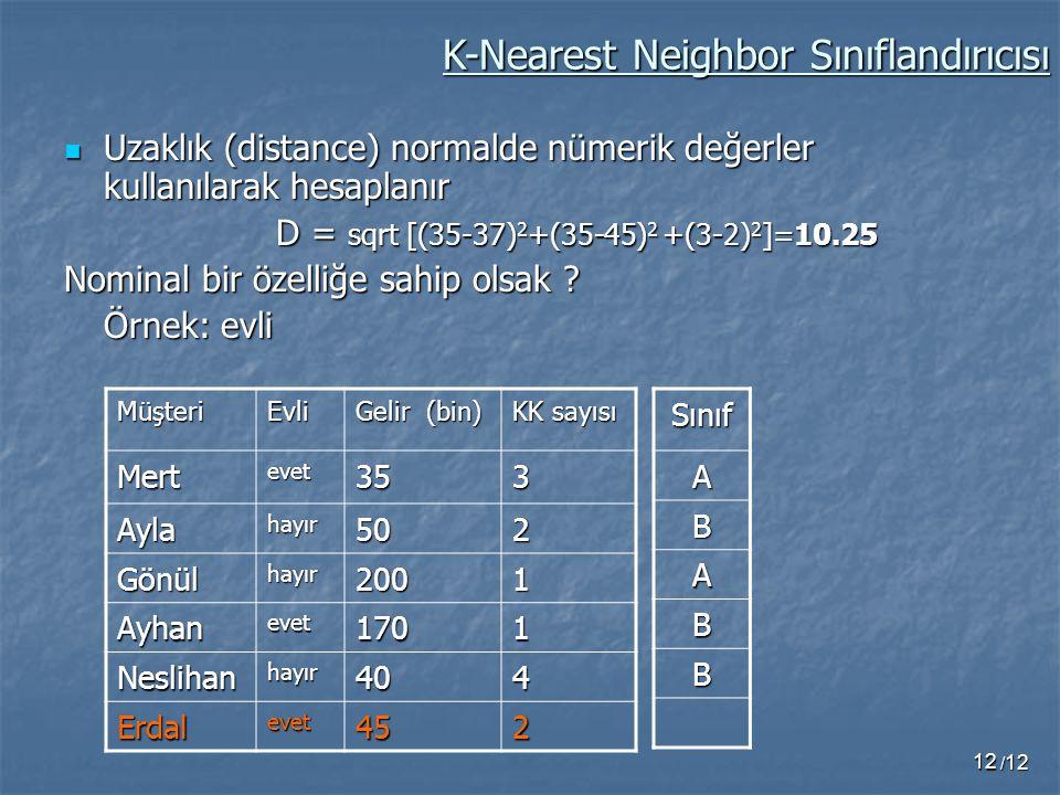 12 Uzaklık (distance) normalde nümerik değerler kullanılarak hesaplanır Uzaklık (distance) normalde nümerik değerler kullanılarak hesaplanır D = sqrt