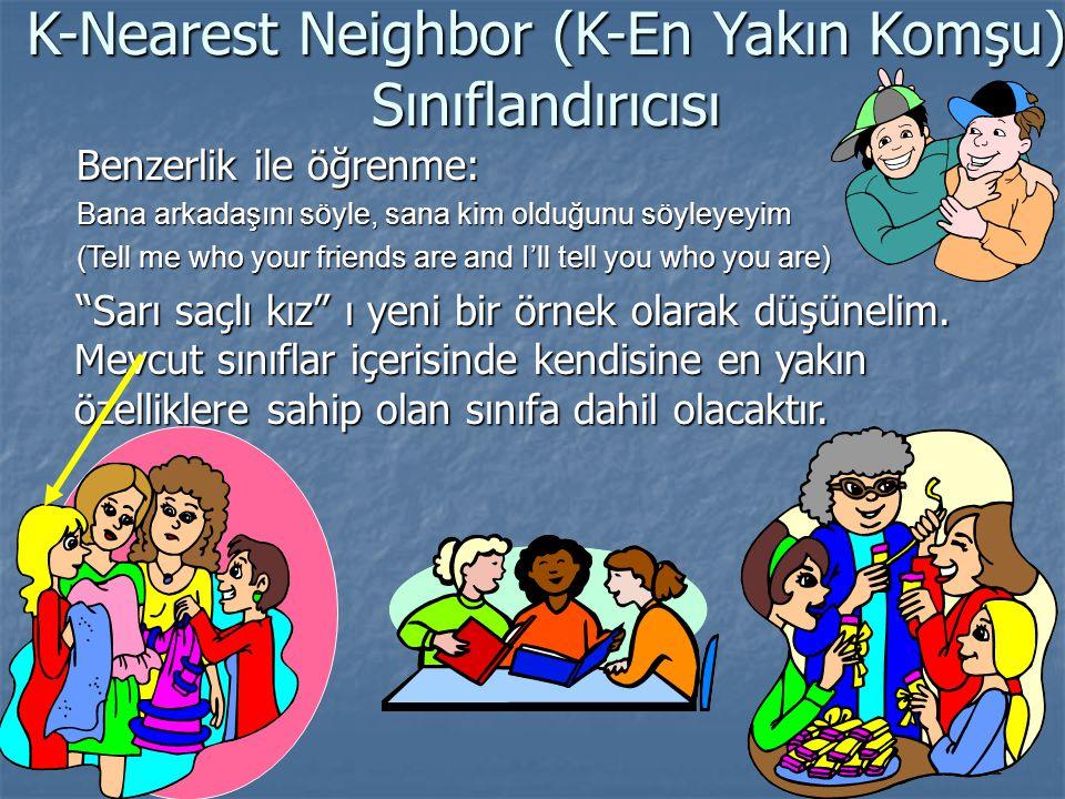 2 K-Nearest Neighbor (K-En Yakın Komşu) Sınıflandırıcısı Benzerlik ile öğrenme: Bana arkadaşını söyle, sana kim olduğunu söyleyeyim (Tell me who your