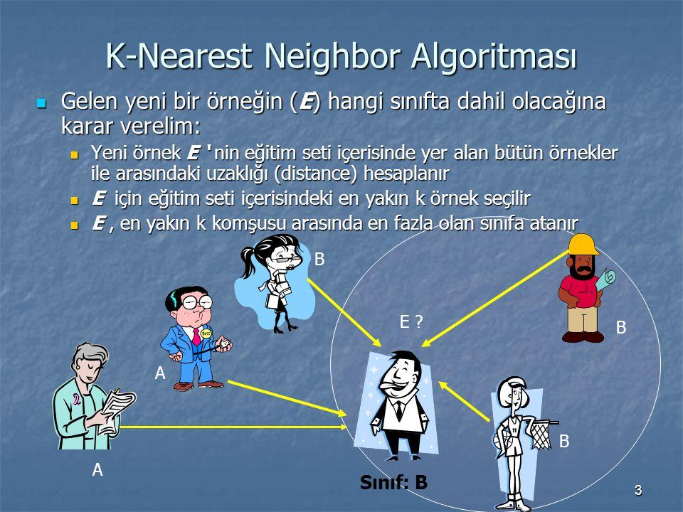 3 Sınıf: B A A B B B K-Nearest Neighbor Algoritması Gelen yeni bir örneğin (E) hangi sınıfta dahil olacağına karar verelim: Gelen yeni bir örneğin (E)