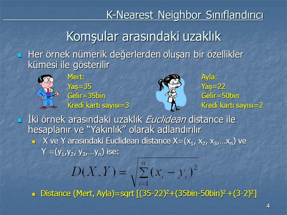 4 K-Nearest Neighbor Sınıflandırıcı K-Nearest Neighbor Sınıflandırıcı Her örnek nümerik değerlerden oluşan bir özellikler kümesi ile gösterilir Her ör