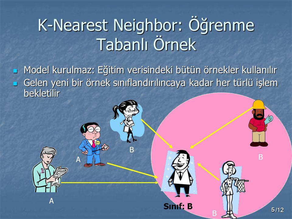 5 K-Nearest Neighbor: Öğrenme Tabanlı Örnek Model kurulmaz: Eğitim verisindeki bütün örnekler kullanılır Model kurulmaz: Eğitim verisindeki bütün örne