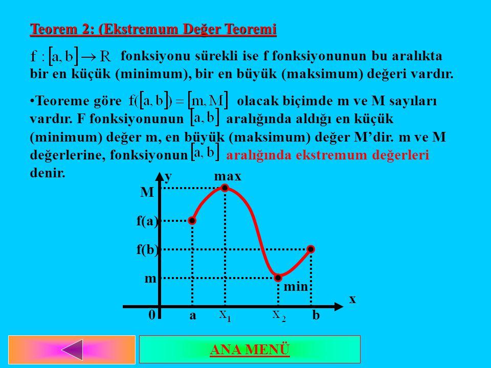 Teorem 2: (Ekstremum Değer Teoremi fonksiyonu sürekli ise f fonksiyonunun bu aralıkta bir en küçük (minimum), bir en büyük (maksimum) değeri vardır.