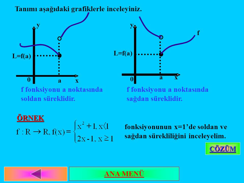 Tanımı aşağıdaki grafiklerle inceleyiniz. y x L=f(a) a 0 x a y f f fonksiyonu a noktasında soldan süreklidir. f fonksiyonu a noktasında sağdan sürekli