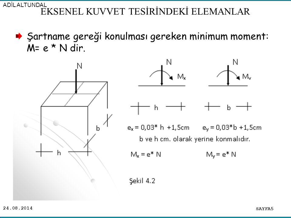 24.08.2014 Beton Kesit: Kolon boyutları b*h dir.