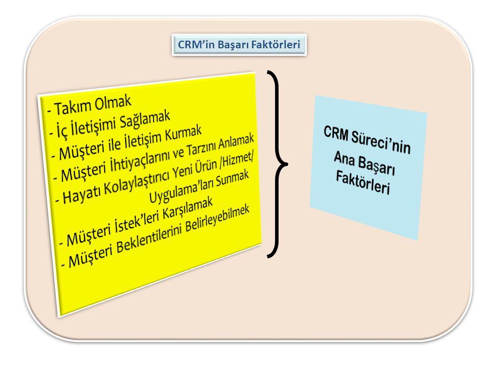 CRM'in Başarı Faktörleri