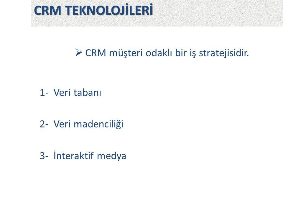  CRM müşteri odaklı bir iş stratejisidir. 1- Veri tabanı 2- Veri madenciliği 3- İnteraktif medya CRM TEKNOLOJİLERİ