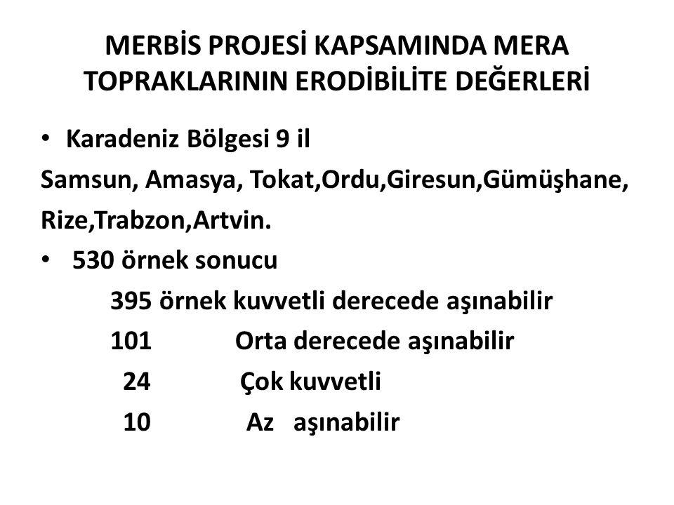 MERBİS PROJESİ KAPSAMINDA MERA TOPRAKLARININ ERODİBİLİTE DEĞERLERİ Karadeniz Bölgesi 9 il Samsun, Amasya, Tokat,Ordu,Giresun,Gümüşhane, Rize,Trabzon,Artvin.