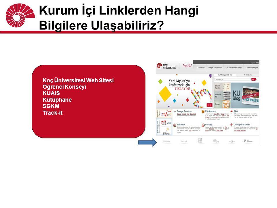 Kurum İçi Linklerden Hangi Bilgilere Ulaşabiliriz? Koç Üniversitesi Web Sitesi Öğrenci Konseyi KUAIS Kütüphane SGKM Track-it