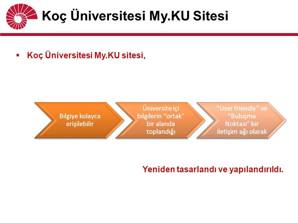 """ Koç Üniversitesi My.KU sitesi, Koç Üniversitesi My.KU Sitesi Bilgiye kolayca erişilebilir Üniversite içi bilgilerin """"ortak"""" bir alanda toplandığı """"U"""