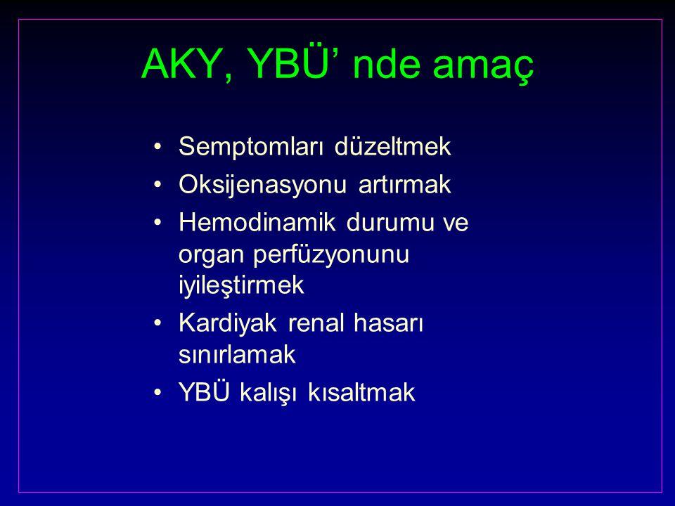 AKY, YBÜ' nde amaç Semptomları düzeltmek Oksijenasyonu artırmak Hemodinamik durumu ve organ perfüzyonunu iyileştirmek Kardiyak renal hasarı sınırlamak YBÜ kalışı kısaltmak